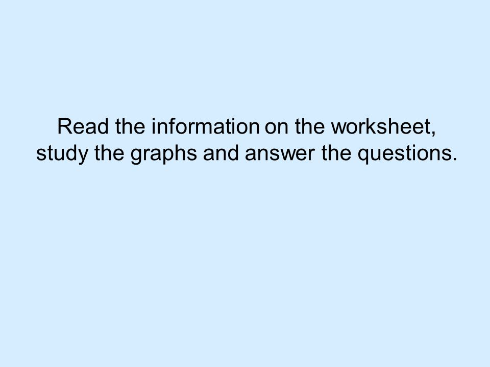 Read the information on the worksheet, study the graphs and answer the questions.
