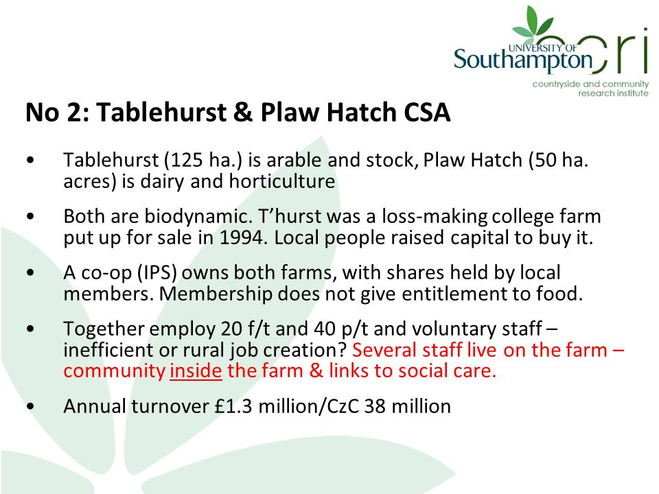 No 2: Tablehurst & Plaw Hatch CSA Tablehurst (125 ha.) is arable and stock, Plaw Hatch (50 ha.