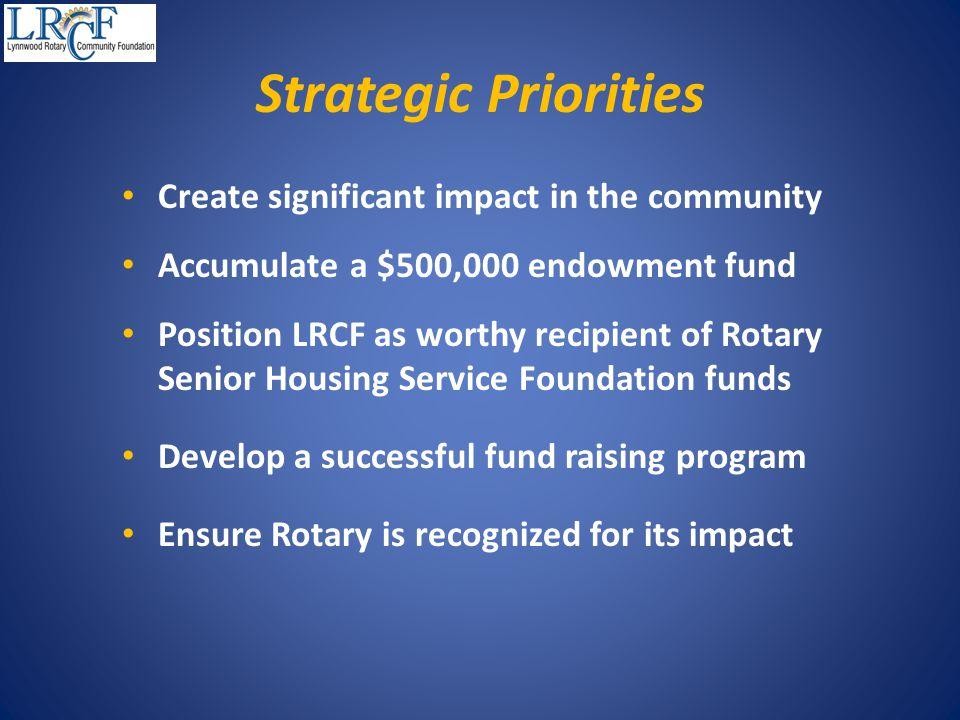 Nominee Officers 2013-2014 Jim Morino - President Jon Hatch - Vice President Pauline Gubbels - Secretary Dan Gualtieri- Treasurer