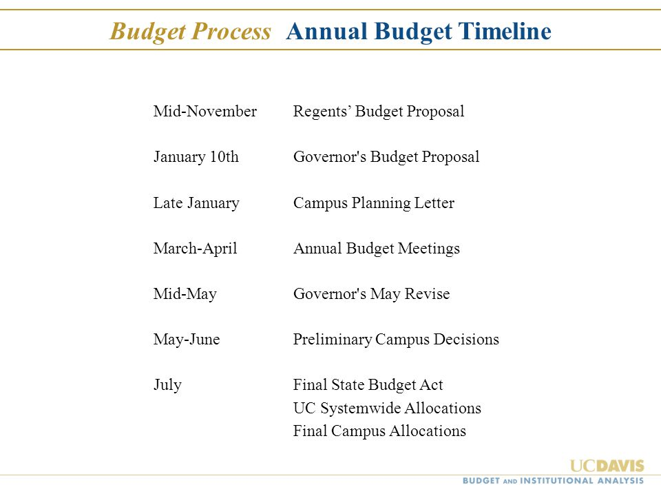 Budget Process Annual Budget Timeline Mid-NovemberRegents' Budget Proposal January 10thGovernor s Budget Proposal Late JanuaryCampus Planning Letter March-AprilAnnual Budget Meetings Mid-MayGovernor s May Revise May-JunePreliminary Campus Decisions JulyFinal State Budget Act UC Systemwide Allocations Final Campus Allocations