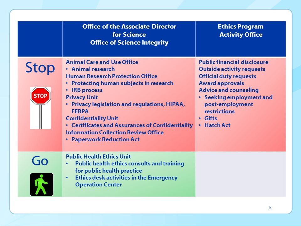 Engagement of Institutions in Human Subjects Research  Institutions are considered engaged in human subjects research when its employees or agents for the purposes of the research project obtain  Data about the subjects of the research through intervention or interaction with them  Identifiable private information about the subjects of the research  The informed consent for research 36