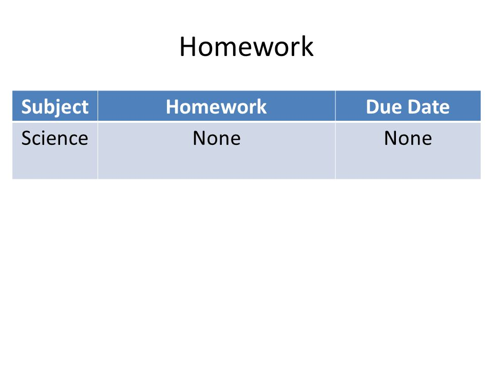 Homework SubjectHomeworkDue Date ScienceNone