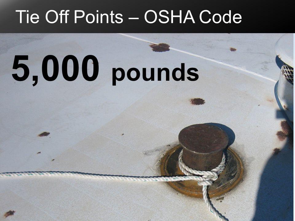 Tie Off Points – OSHA Code 5,000 pounds