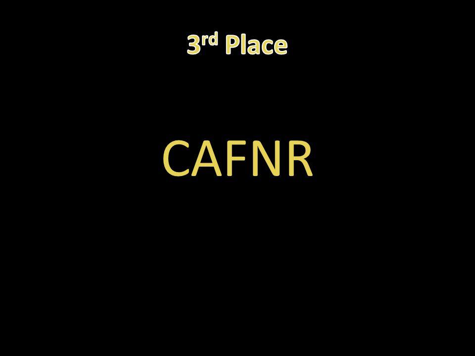 CAFNR