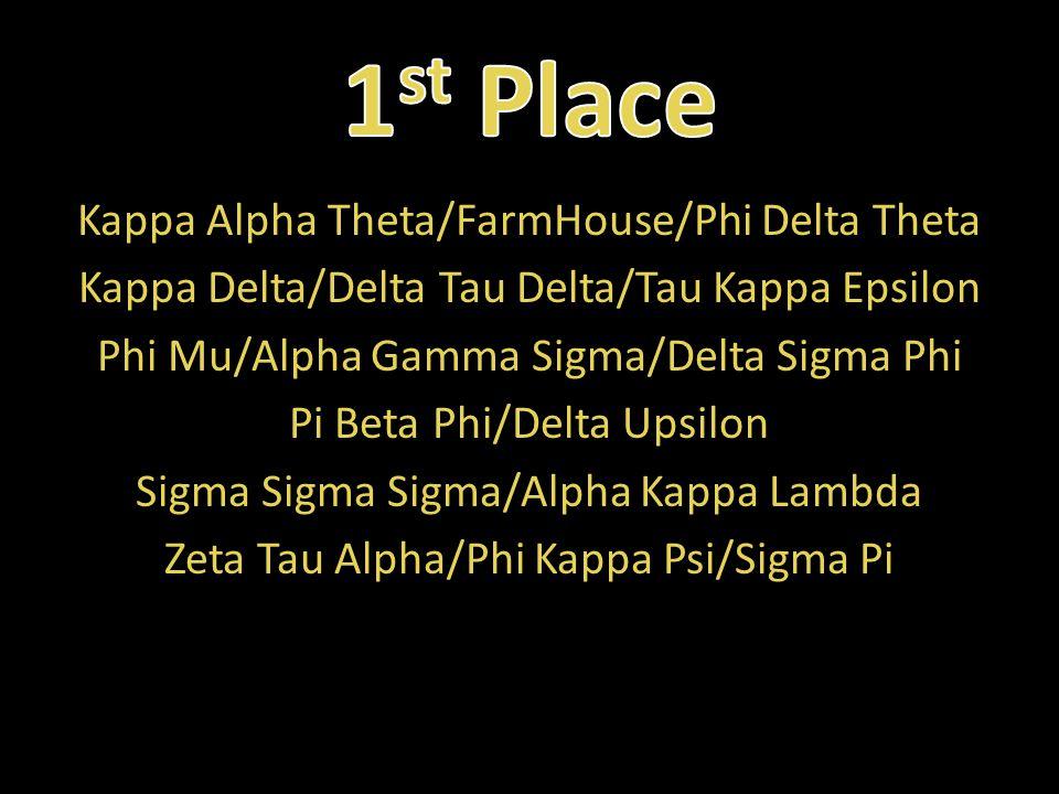 Kappa Alpha Theta/FarmHouse/Phi Delta Theta Kappa Delta/Delta Tau Delta/Tau Kappa Epsilon Phi Mu/Alpha Gamma Sigma/Delta Sigma Phi Pi Beta Phi/Delta U