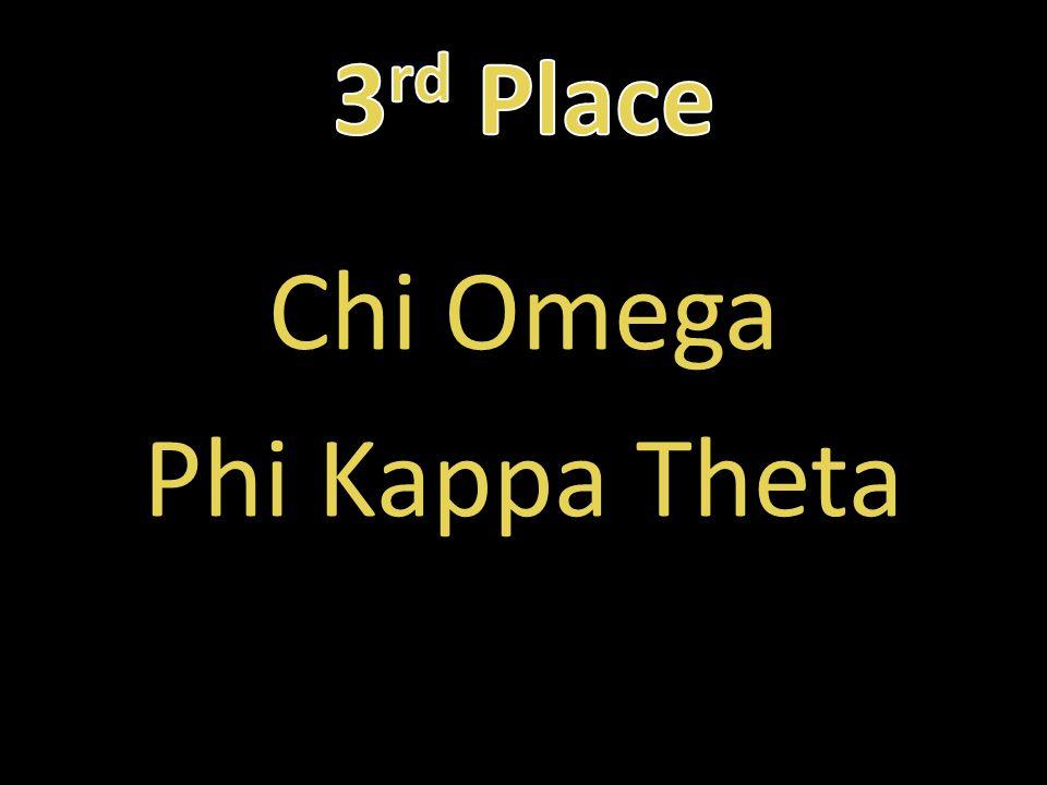 Chi Omega Phi Kappa Theta