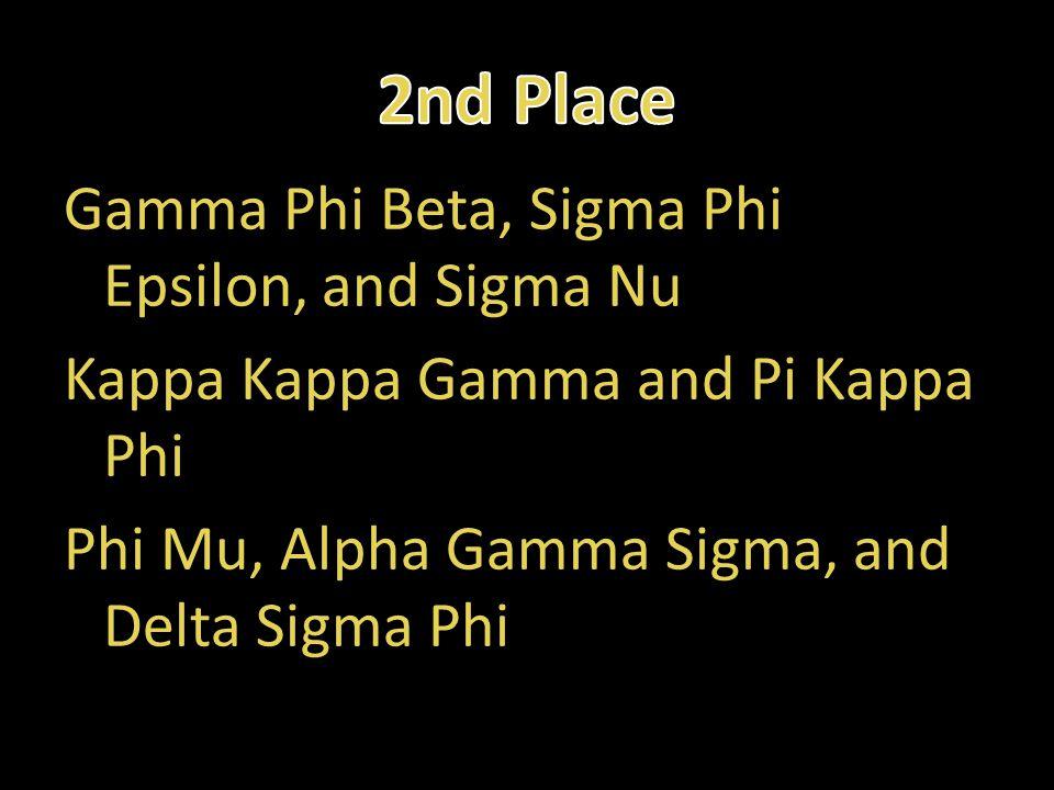 Gamma Phi Beta, Sigma Phi Epsilon, and Sigma Nu Kappa Kappa Gamma and Pi Kappa Phi Phi Mu, Alpha Gamma Sigma, and Delta Sigma Phi