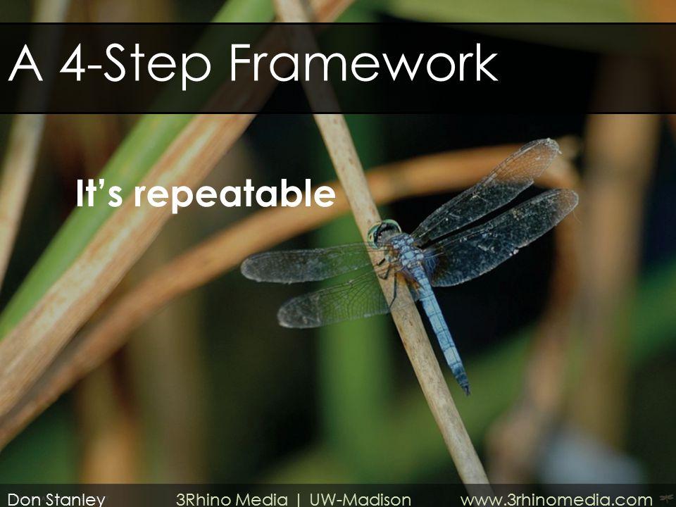 A 4-Step Framework Don Stanley 3Rhino Media | UW-Madison www.3rhinomedia.com It's repeatable