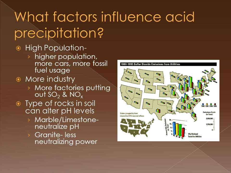  Acidification- soil pH drops due to acid precipitation › Soil nutrients are dissolved and washed away › Toxic metals (Al) are released from soil particles & taken up by plants › SO 2 can clog openings in leaves so they can't get CO 2 to make sugar Adirondack mtns in New York
