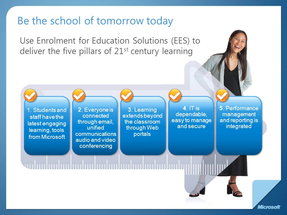 Be the school of tomorrow today Use Enrolment for Education Solutions (EES) to deliver the five pillars of 21 st century learning 1.