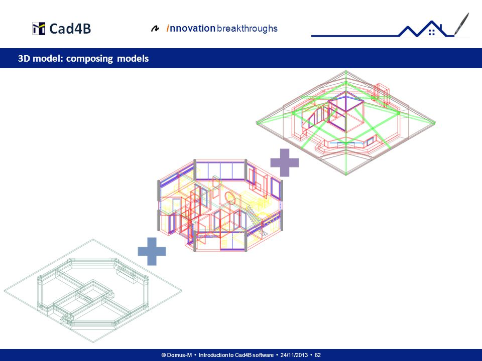 © Domus-M Introduction to Cad4B software 24/11/2013 62 i nnovation breakthroughs 3D model: composing models