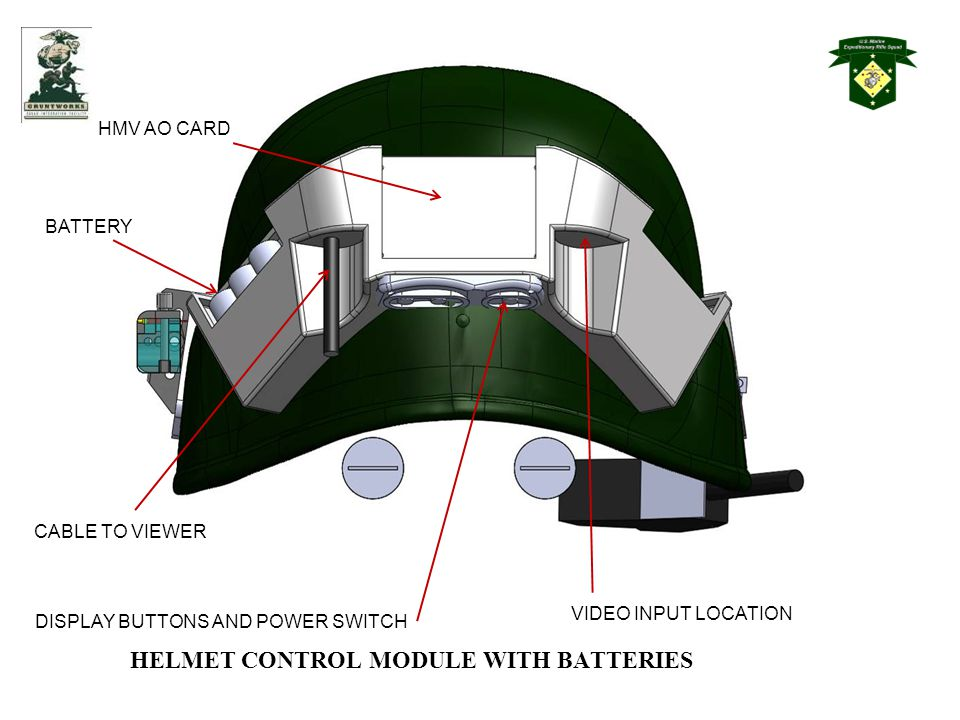 HELMET CONTROL MODULE WITH BATTERIES HMV AO CARD BATTERY CABLE TO VIEWER VIDEO INPUT LOCATION DISPLAY BUTTONS AND POWER SWITCH