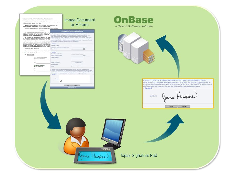 PARTNERVIEWS Image Document or E-Form Topaz Signature Pad