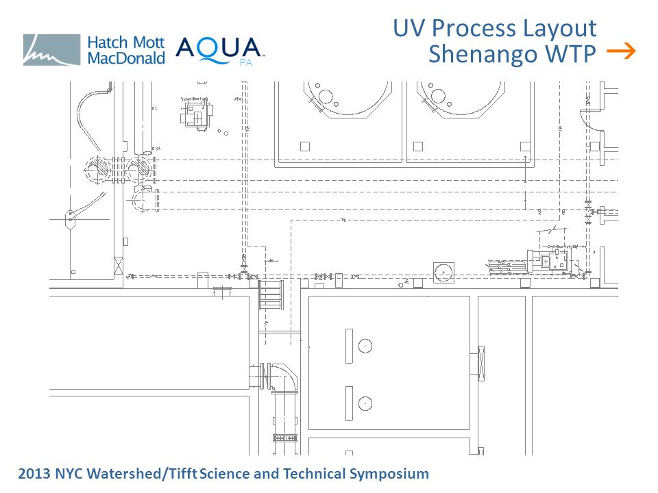  2013 NYC Watershed/Tifft Science and Technical Symposium PA UV Process Layout Shenango WTP