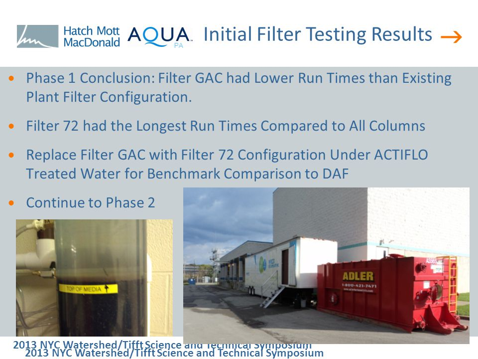  2013 NYC Watershed/Tifft Science and Technical Symposium PA  Phase 1 Conclusion: Filter GAC had Lower Run Times than Existing Plant Filter Configuration.
