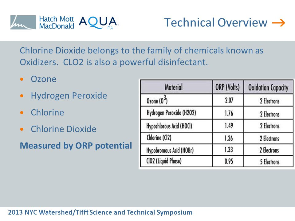 2013 NYC Watershed/Tifft Science and Technical Symposium PA Technical Overview Chlorine Dioxide belongs to the family of chemicals known as Oxidizers.