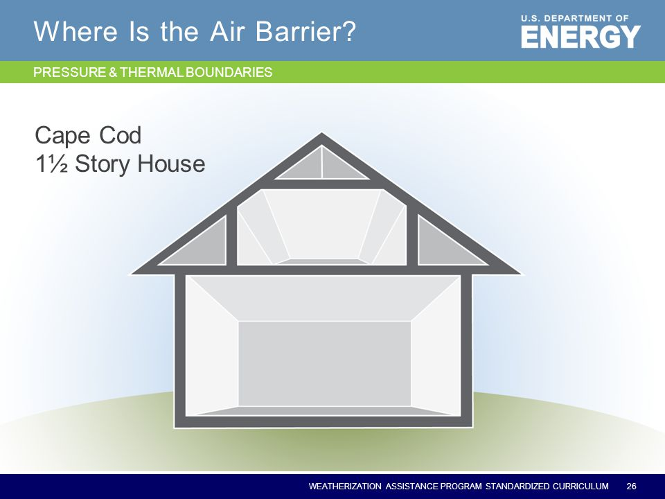 WEATHERIZATION ASSISTANCE PROGRAM STANDARDIZED CURRICULUM Where Is the Air Barrier? Cape Cod 1½ Story House 26 PRESSURE & THERMAL BOUNDARIES