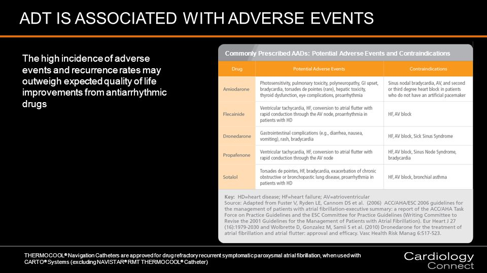 ADT IS ASSOCIATED WITH ADVERSE EVENTS THERMOCOOL ® Navigation Catheters are approved for drug refractory recurrent symptomatic paroxysmal atrial fibrillation, when used with CARTO ® Systems (excluding NAVISTAR ® RMT THERMOCOOL ® Catheter) The high incidence of adverse events and recurrence rates may outweigh expected quality of life improvements from antiarrhythmic drugs Commonly Prescribed AADs: Potential Adverse Events and Contraindications