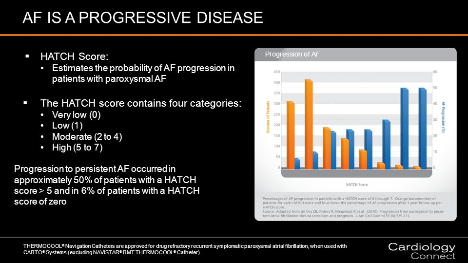 AF IS A PROGRESSIVE DISEASE  HATCH Score: Estimates the probability of AF progression in patients with paroxysmal AF  The HATCH score contains four categories: Very low (0) Low (1) Moderate (2 to 4) High (5 to 7) THERMOCOOL ® Navigation Catheters are approved for drug refractory recurrent symptomatic paroxysmal atrial fibrillation, when used with CARTO ® Systems (excluding NAVISTAR ® RMT THERMOCOOL ® Catheter) Progression to persistent AF occurred in approximately 50% of patients with a HATCH score > 5 and in 6% of patients with a HATCH score of zero Progression of AF
