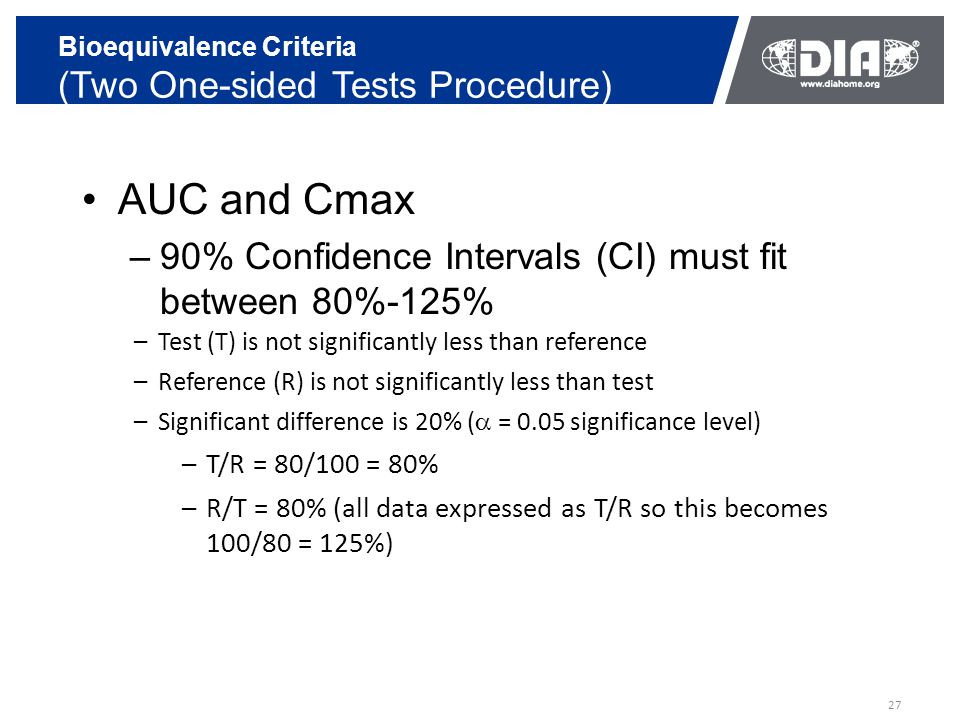 27 Bioequivalence Criteria (Two One-sided Tests Procedure) AUC and Cmax –90% Confidence Intervals (CI) must fit between 80%-125% –Test (T) is not significantly less than reference –Reference (R) is not significantly less than test –Significant difference is 20% (  = 0.05 significance level) –T/R = 80/100 = 80% –R/T = 80% (all data expressed as T/R so this becomes 100/80 = 125%)