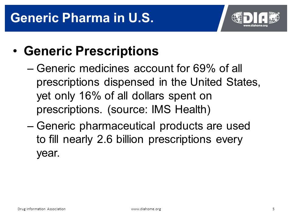Generic Pharma in U.S.
