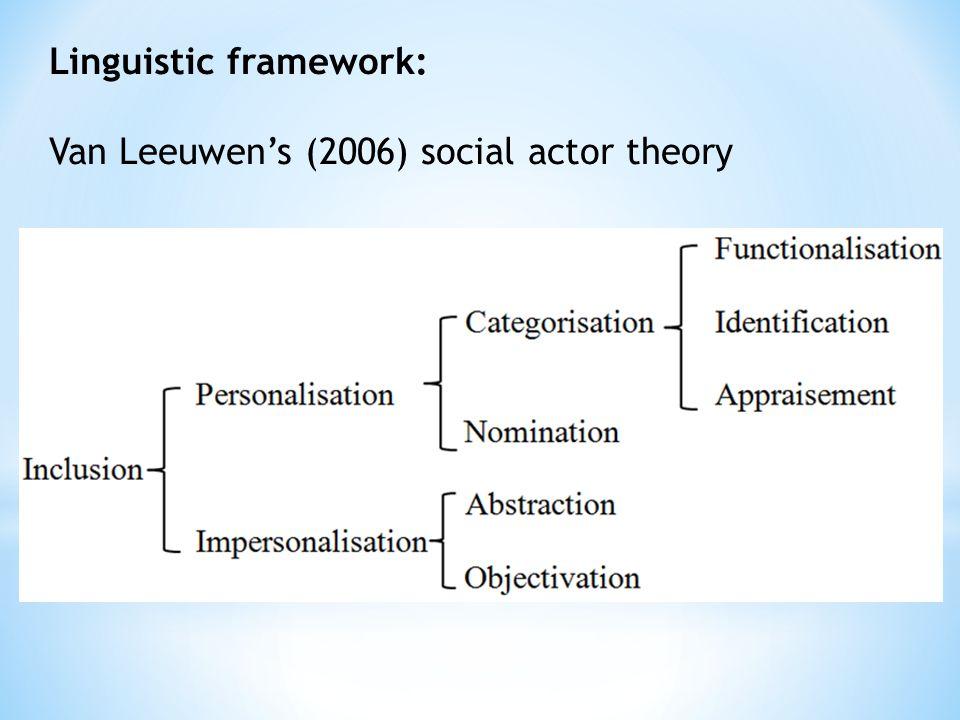 Linguistic framework: Van Leeuwen's (2006) social actor theory