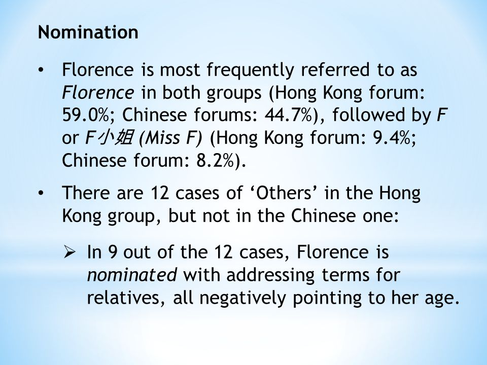 Nomination Florence is most frequently referred to as Florence in both groups (Hong Kong forum: 59.0%; Chinese forums: 44.7%), followed by F or F 小姐 (Miss F) (Hong Kong forum: 9.4%; Chinese forum: 8.2%).