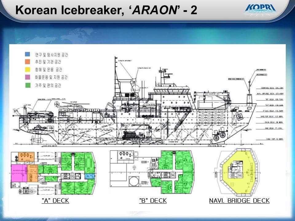Korean Icebreaker, 'ARAON' - 2