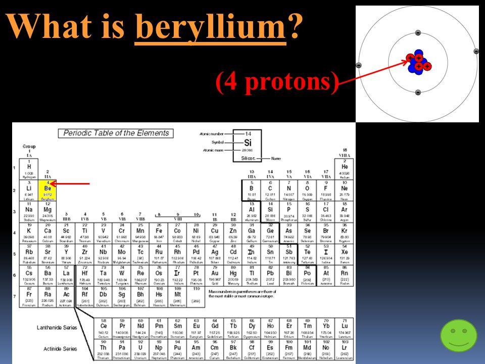 What is beryllium? (4 protons)
