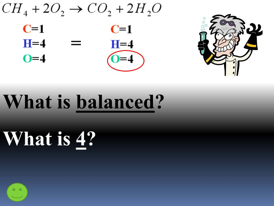 What is Graph A? A