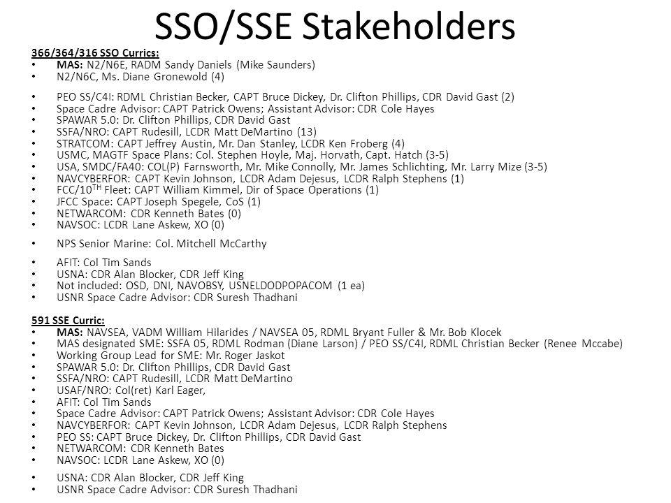 SSO/SSE Stakeholders 366/364/316 SSO Currics: MAS: N2/N6E, RADM Sandy Daniels (Mike Saunders) N2/N6C, Ms. Diane Gronewold (4) PEO SS/C4I: RDML Christi