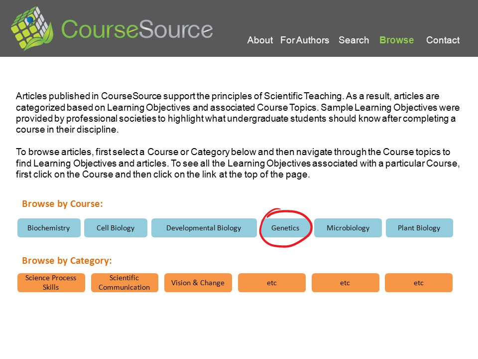 Articles published in CourseSource support the principles of Scientific Teaching.