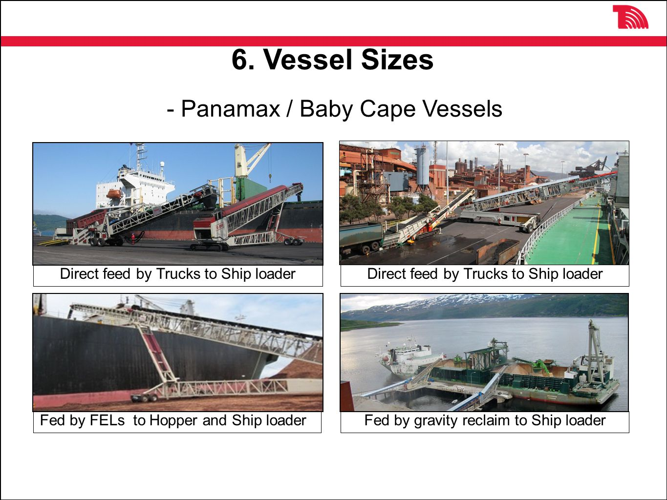 - Panamax / Baby Cape Vessels Direct feed by Trucks to Ship loader Fed by FELs to Hopper and Ship loaderFed by gravity reclaim to Ship loader 6.