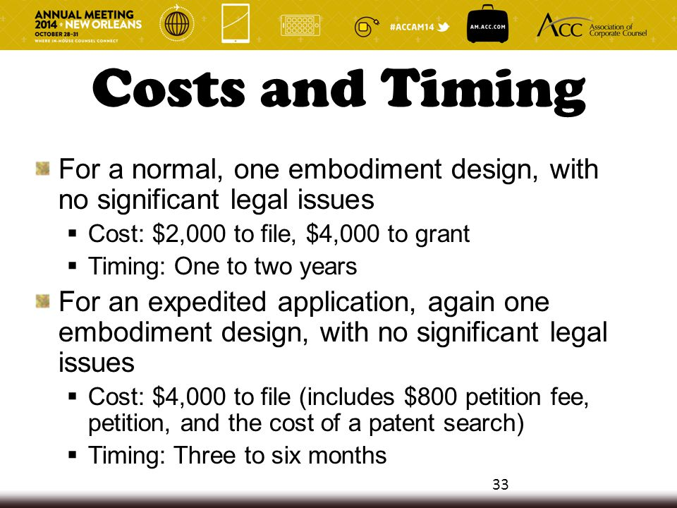 Costs and Timing For a normal, one embodiment design, with no significant legal issues  Cost: $2,000 to file, $4,000 to grant  Timing: One to two ye