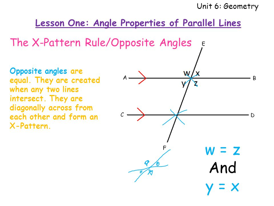 Opposite angles are equal. They are created when any two lines intersect.