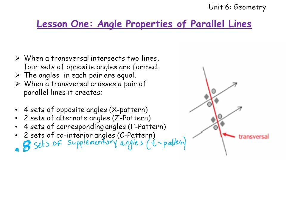 Unit 6: Geometry Lesson One: Angle Properties of Parallel Lines  When a transversal intersects two lines, four sets of opposite angles are formed. 