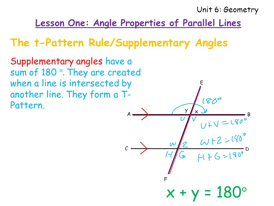 The t-Pattern Rule/Supplementary Angles Lesson One: Angle Properties of Parallel Lines Unit 6: Geometry