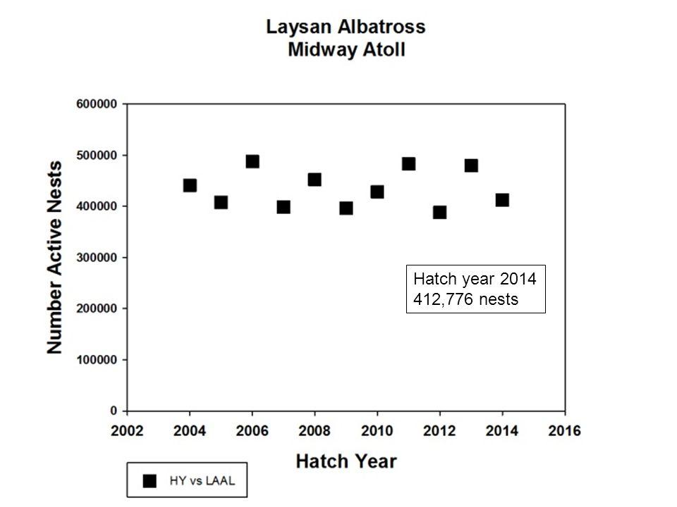 Laysan Island Albatross Nest Counts till HY 2011 Black-footed Albatross