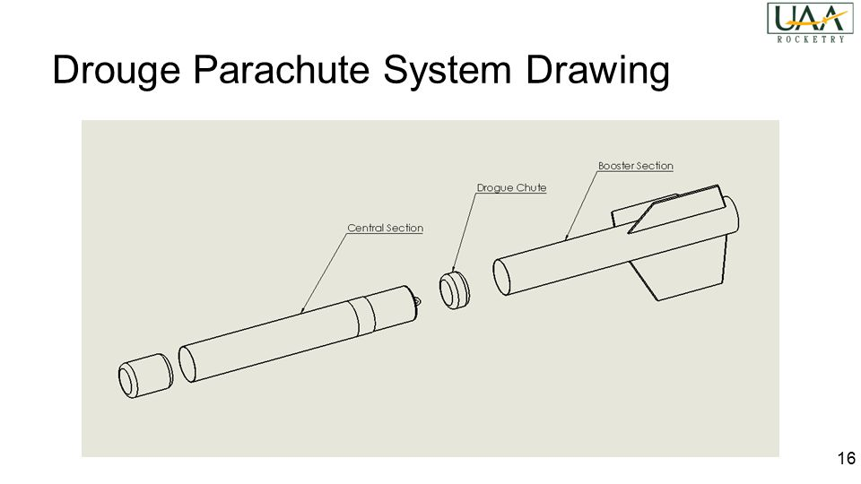 Drouge Parachute System Drawing 16