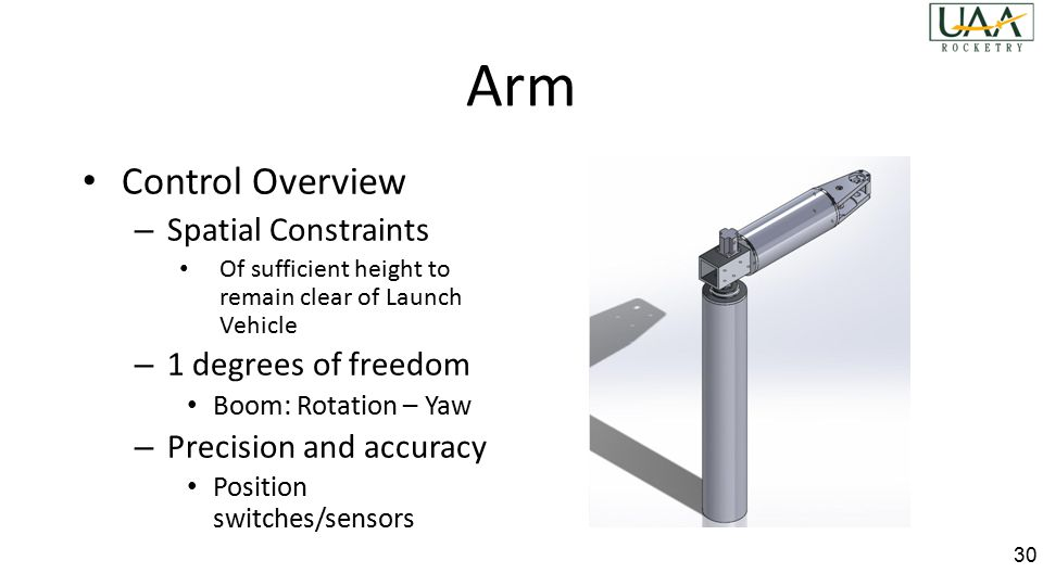 Arm Control Overview – Spatial Constraints Of sufficient height to remain clear of Launch Vehicle – 1 degrees of freedom Boom: Rotation – Yaw – Precision and accuracy Position switches/sensors 30