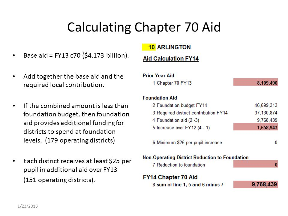 Calculating Chapter 70 Aid 1/23/2013 Base aid = FY13 c70 ($4.173 billion).
