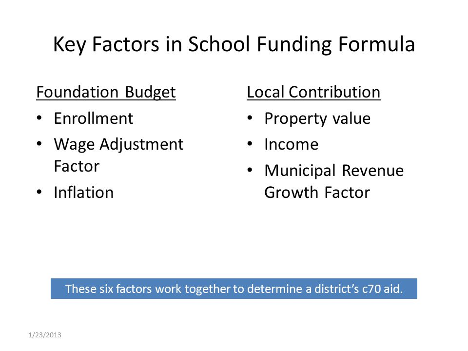 Key Factors in School Funding Formula 1/23/2013 Foundation Budget Enrollment Wage Adjustment Factor Inflation Local Contribution Property value Income Municipal Revenue Growth Factor These six factors work together to determine a district's c70 aid.