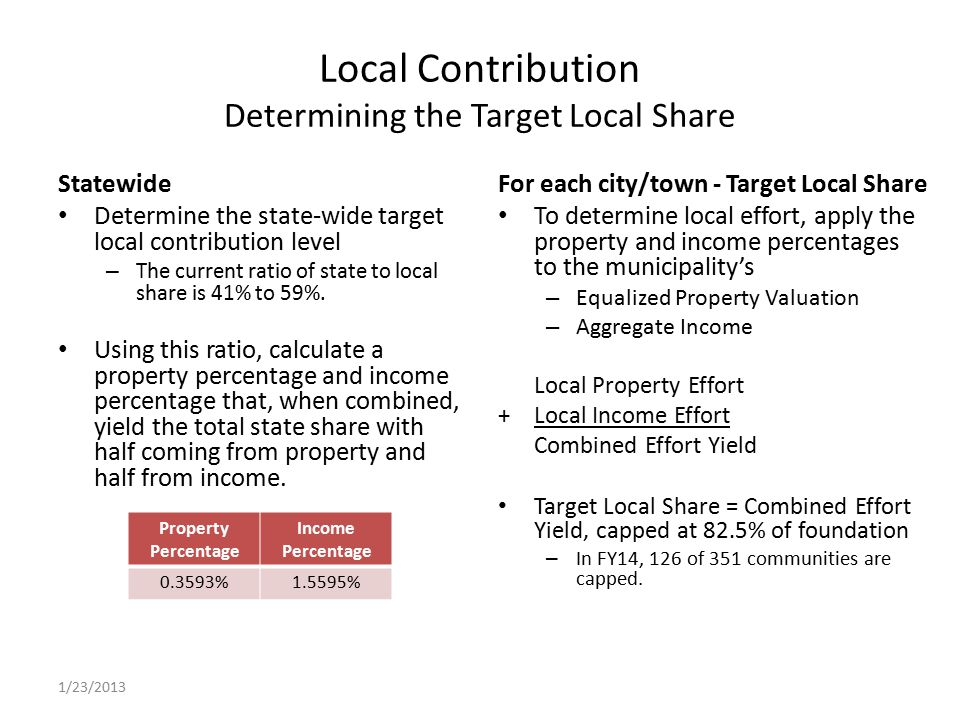 Local Contribution Determining the Target Local Share Statewide Determine the state-wide target local contribution level – The current ratio of state to local share is 41% to 59%.