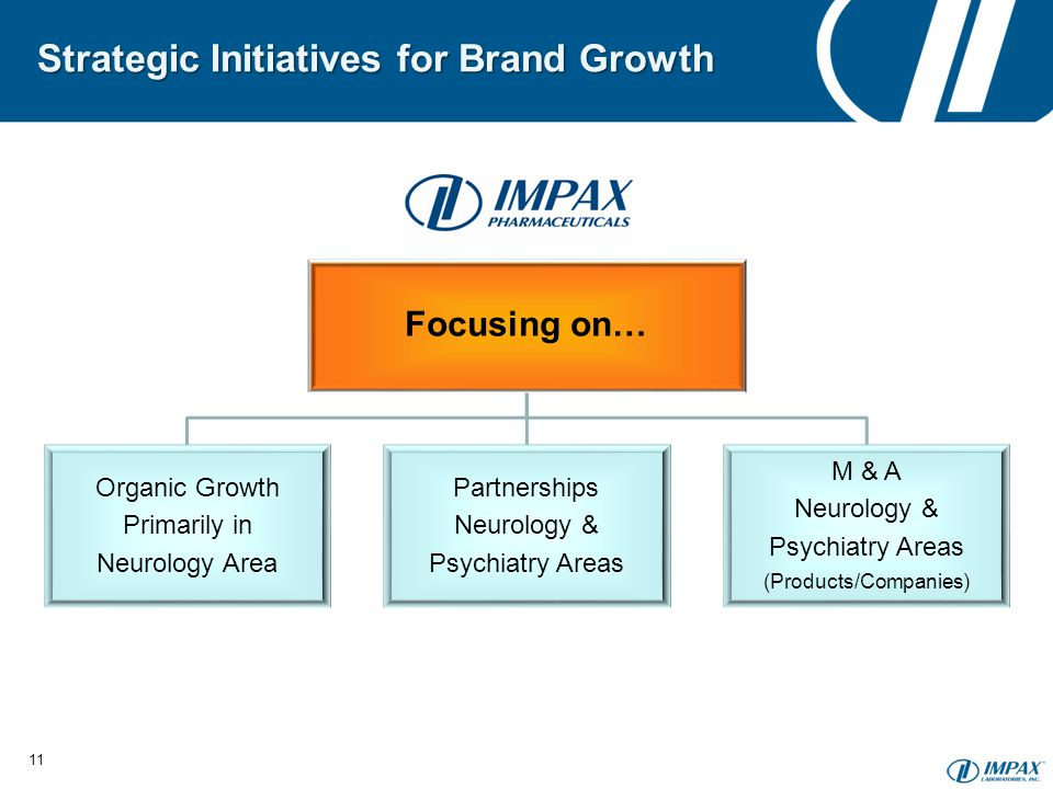 Strategic Initiatives for Brand Growth Organic Growth through SOD and ADF Forms Partnership Mainly in ADF M&A Mainly in ADF 11 Focusing on… Organic Growth Primarily in Neurology Area Partnerships Neurology & Psychiatry Areas M & A Neurology & Psychiatry Areas (Products/Companies)