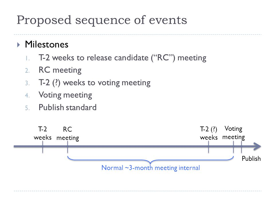 Proposed sequence of events  Milestones 1.T-2 weeks to release candidate ( RC ) meeting 2.