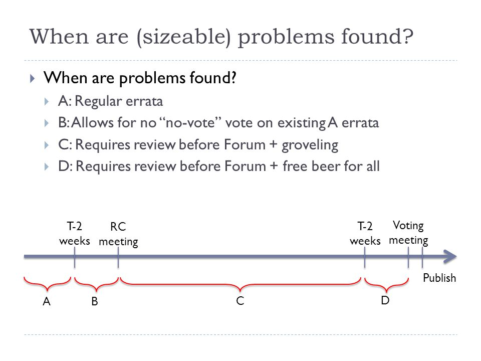 When are (sizeable) problems found. When are problems found.