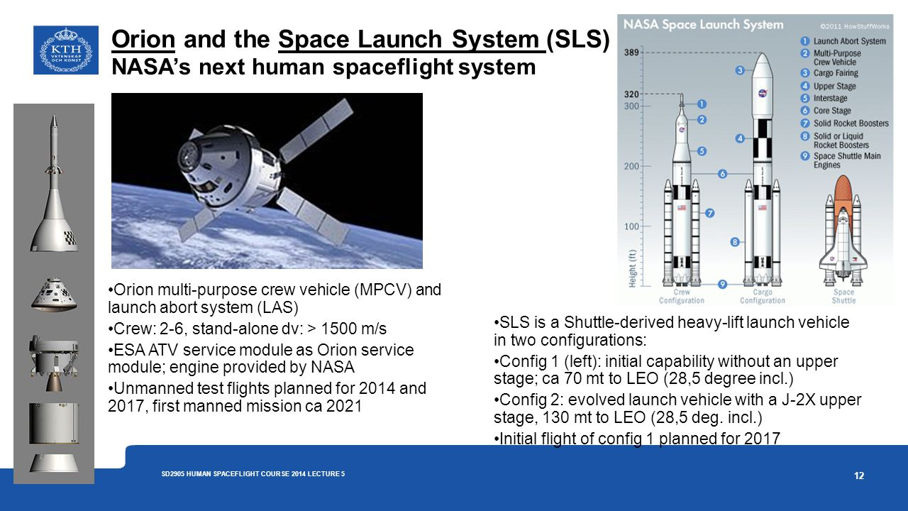 Orion and the Space Launch System (SLS) NASA's next human spaceflight system Orion multi-purpose crew vehicle (MPCV) and launch abort system (LAS) Cre