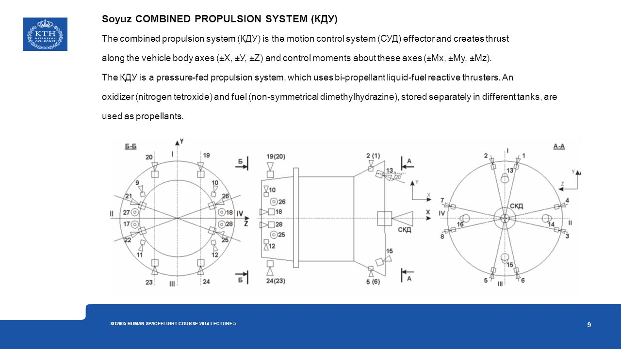 Soyuz COMBINED PROPULSION SYSTEM (КДУ) The combined propulsion system (КДУ) is the motion control system (СУД) effector and creates thrust along the v