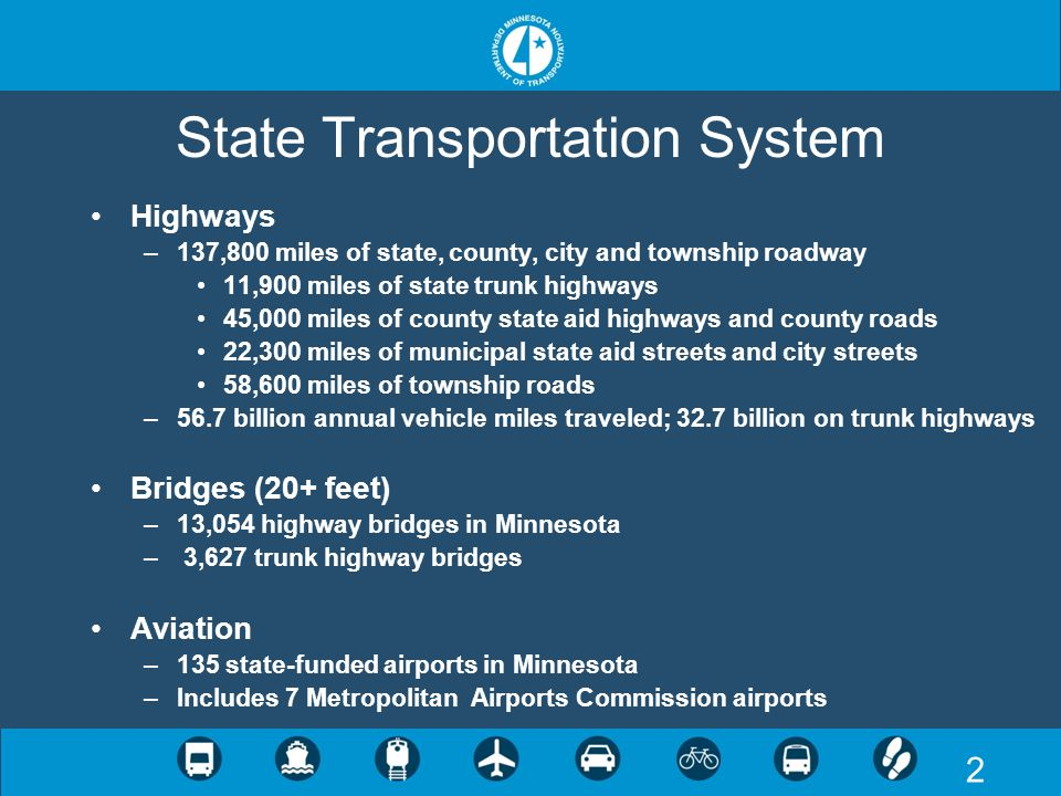 33 State Airports Fund Decrease Reduces appropriations by $500,000 in both FY 2014 and 2015 (biennial total of $1 million) Eliminates negative fund balance currently forecast (as of November 2012) Reductions in grants to local airports