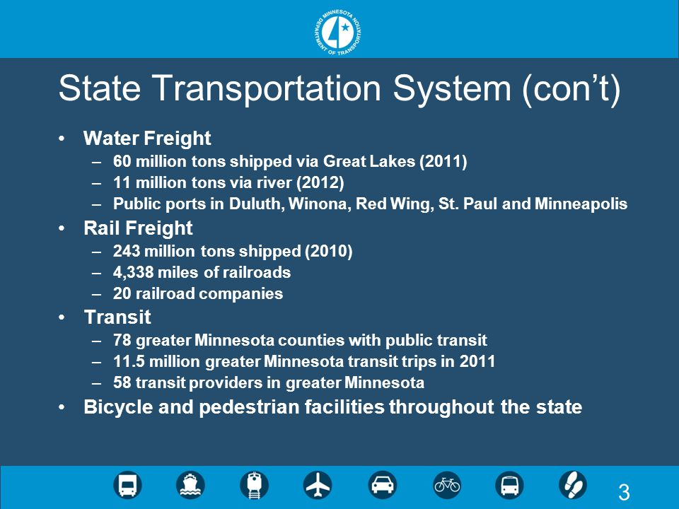 3 State Transportation System (con't) Water Freight –60 million tons shipped via Great Lakes (2011) –11 million tons via river (2012) –Public ports in